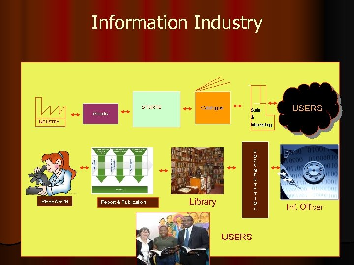 Information Industry STORTE Catalogue Goods INDUSTRY RESEARCH Report & Publication Sale & Marketing D