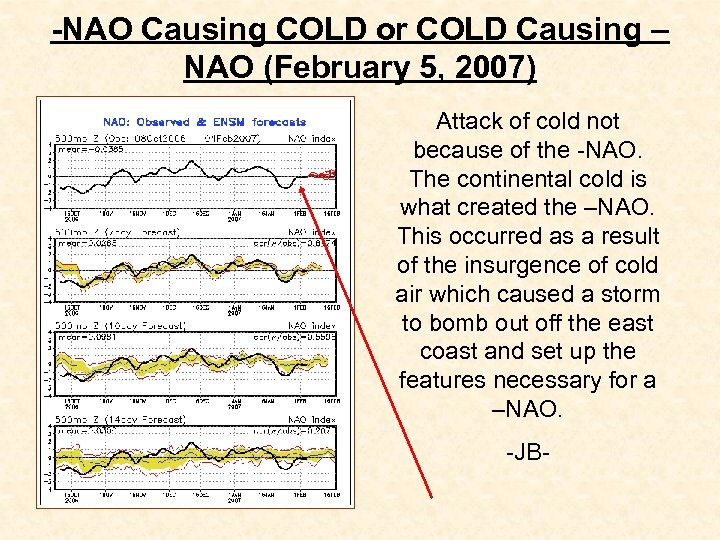 -NAO Causing COLD or COLD Causing – NAO (February 5, 2007) Attack of cold