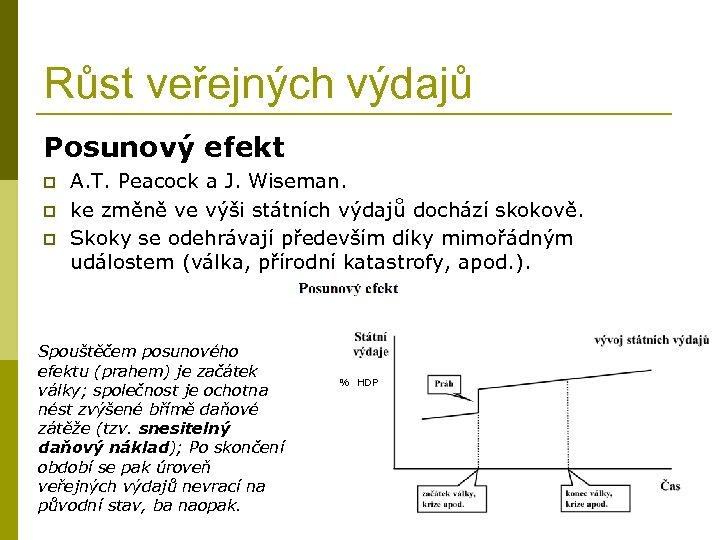 Růst veřejných výdajů Posunový efekt p p p A. T. Peacock a J. Wiseman.