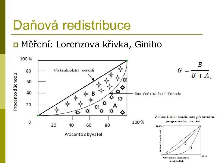 Daňová redistribuce p Měření: Lorenzova křivka, Giniho koeficient