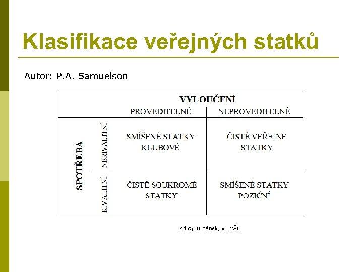 Klasifikace veřejných statků Autor: P. A. Samuelson Zdroj. Urbánek, V. , VŠE.