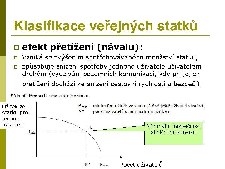 Klasifikace veřejných statků p p p efekt přetížení (návalu): Vzniká se zvýšením spotřebovávaného množství