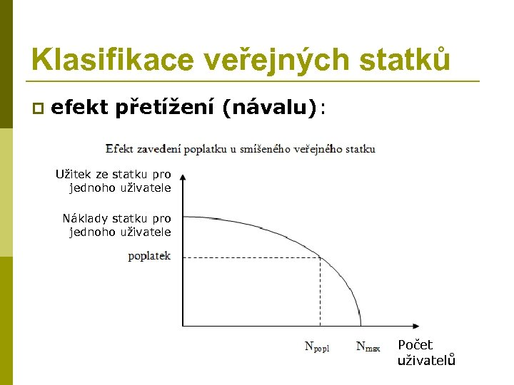 Klasifikace veřejných statků p efekt přetížení (návalu): Užitek ze statku pro jednoho uživatele Náklady