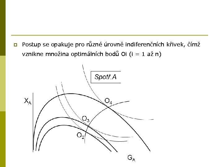 p Postup se opakuje pro různé úrovně indiferenčních křivek, čímž vznikne množina optimálních bodů
