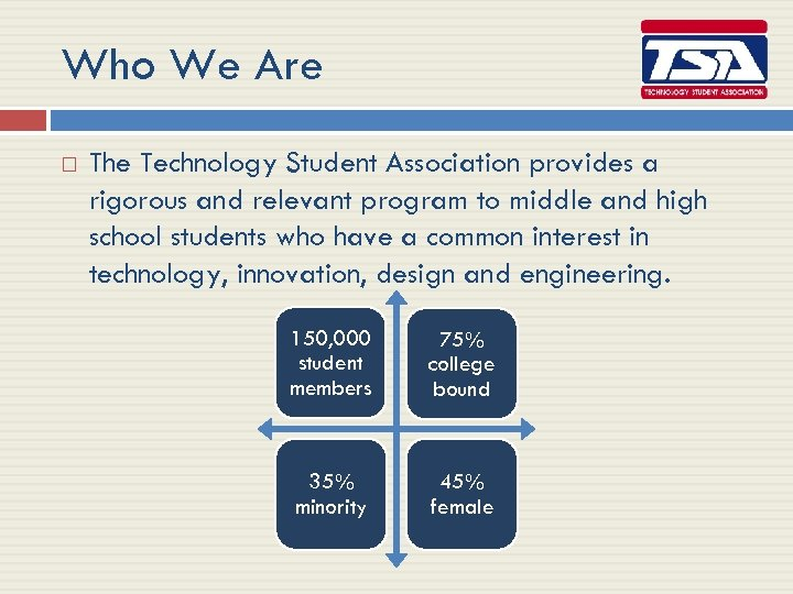 Who We Are The Technology Student Association provides a rigorous and relevant program to