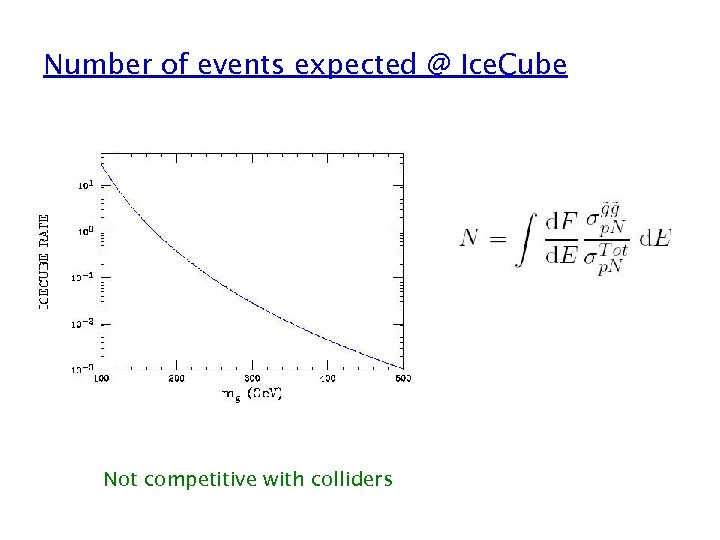 Number of events expected @ Ice. Cube Not competitive with colliders
