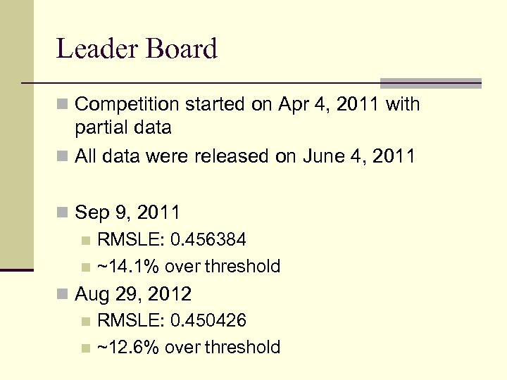 Leader Board n Competition started on Apr 4, 2011 with partial data n All