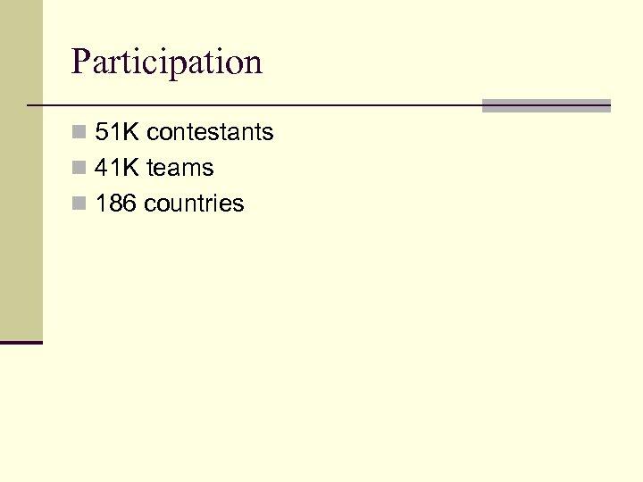 Participation n 51 K contestants n 41 K teams n 186 countries