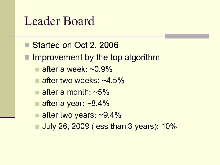 Leader Board n Started on Oct 2, 2006 n Improvement by the top algorithm