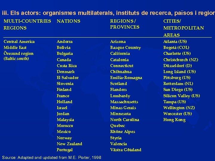 iii. Els actors: organismes multilaterals, instituts de recerca, països i region MULTI-COUNTRIES REGIONS NATIONS