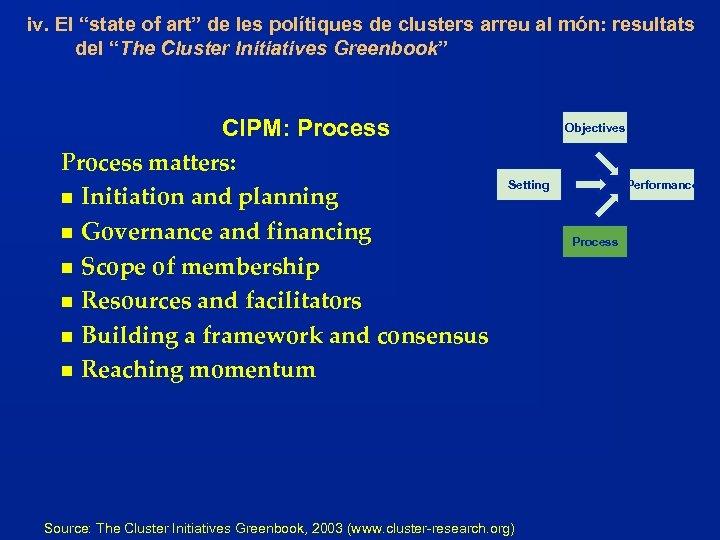 """iv. El """"state of art"""" de les polítiques de clusters arreu al món: resultats"""