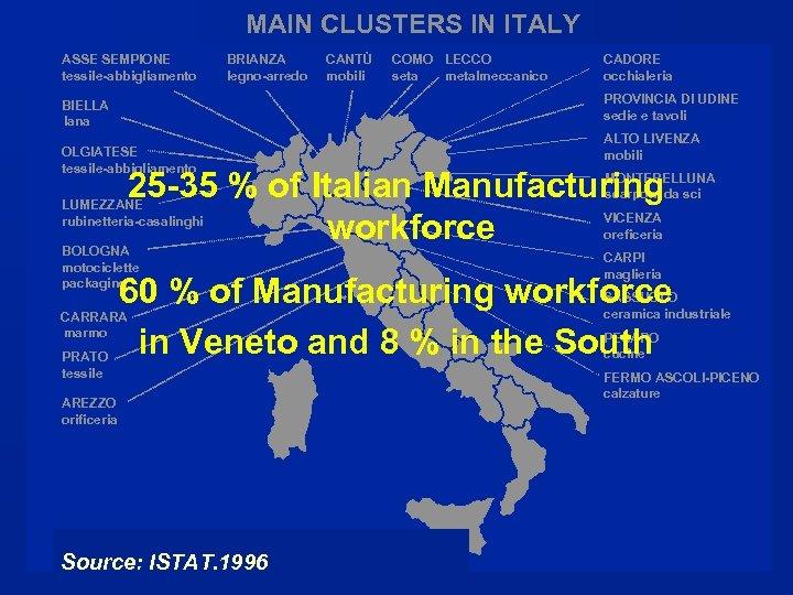 MAIN CLUSTERS IN ITALY ASSE SEMPIONE tessile-abbigliamento BRIANZA legno-arredo CANTÙ mobili COMO LECCO seta