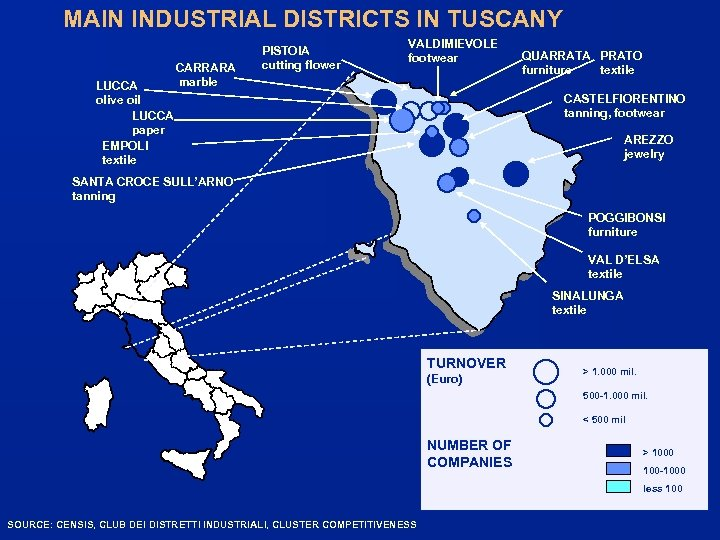 MAIN INDUSTRIAL DISTRICTS IN TUSCANY LUCCA olive oil LUCCA paper EMPOLI textile CARRARA marble