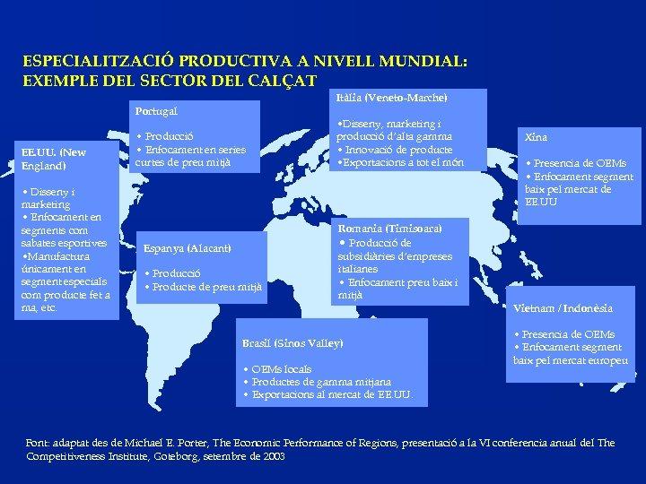 ESPECIALITZACIÓ PRODUCTIVA A NIVELL MUNDIAL: EXEMPLE DEL SECTOR DEL CALÇAT Itàlia (Veneto-Marche) Portugal EE.