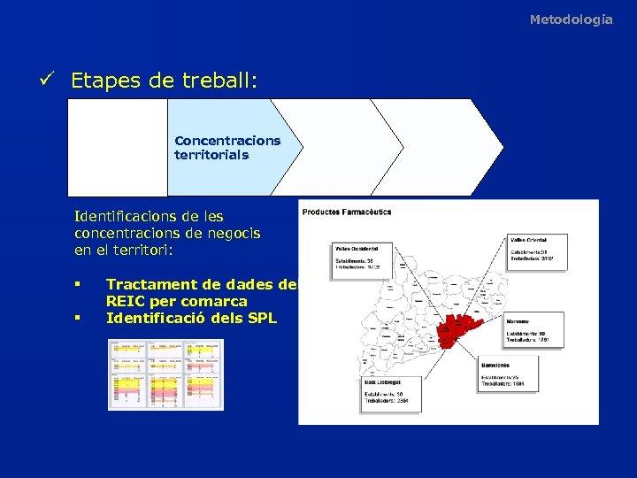 Metodologia ü Etapes de treball: Concentracions territorials Identificacions de les concentracions de negocis en