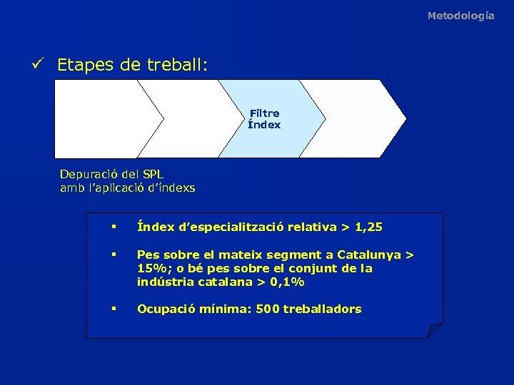 Metodologia ü Etapes de treball: Filtre Índex Depuració del SPL amb l'aplicació d'índexs §
