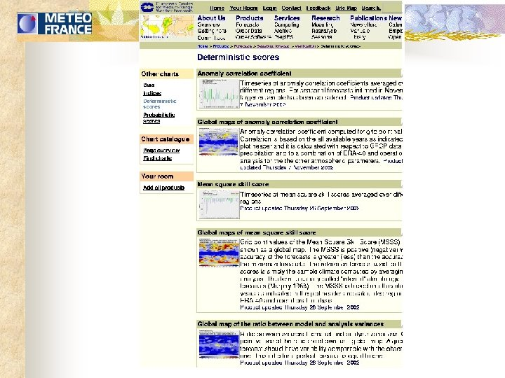The ECMWF Web site