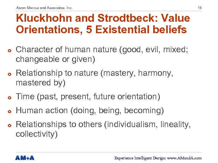 Aaron Marcus and Associates, Inc. 15 Kluckhohn and Strodtbeck: Value Orientations, 5 Existential beliefs