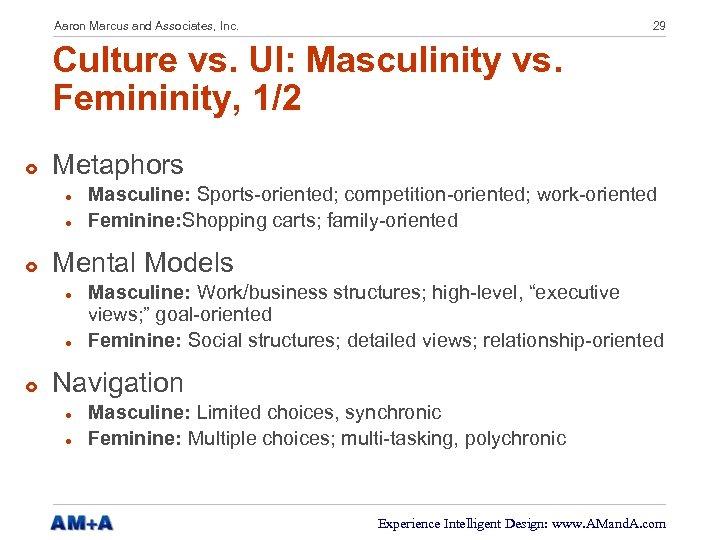 Aaron Marcus and Associates, Inc. 29 Culture vs. UI: Masculinity vs. Femininity, 1/2 £