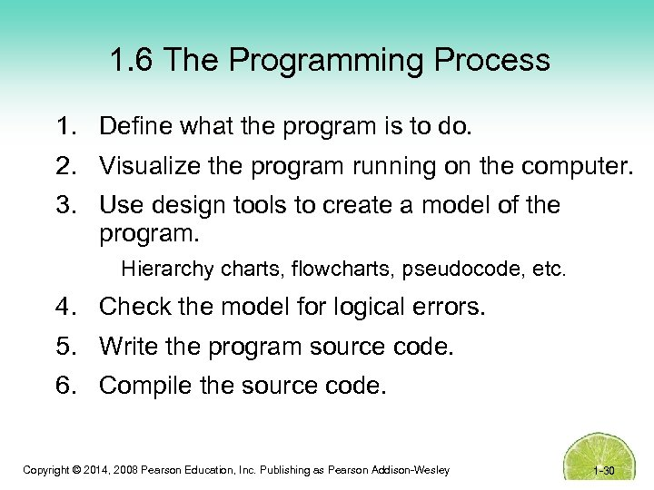1. 6 The Programming Process 1. Define what the program is to do. 2.