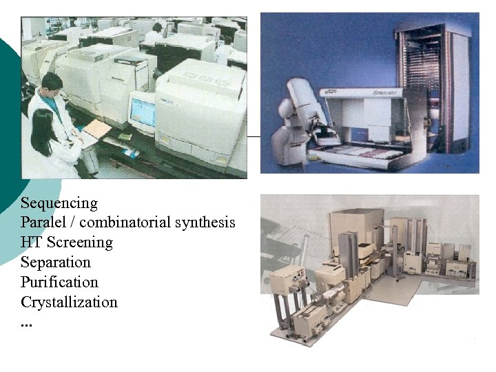 Sequencing Paralel / combinatorial synthesis HT Screening Separation Purification Crystallization. . .