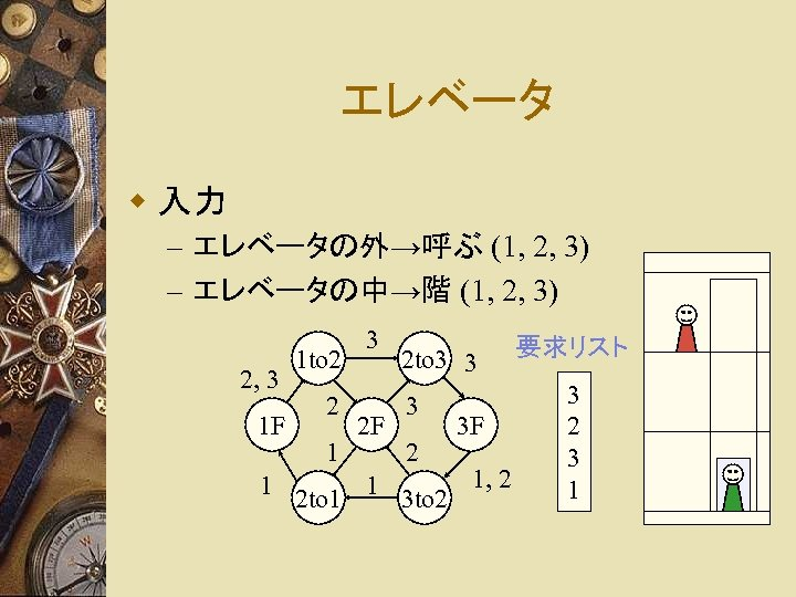 エレベータ w 入力 – エレベータの外→呼ぶ (1, 2, 3) – エレベータの中→階 (1, 2, 3) 2,