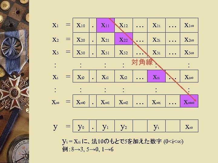 x 1 = x 10. x 11 x 12 … x 1 i …