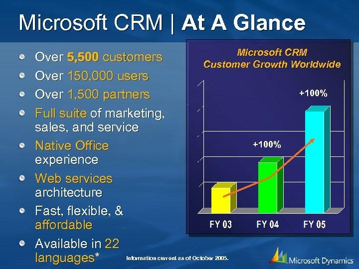 Microsoft CRM   At A Glance Microsoft CRM Over 5, 500 customers Customer Growth