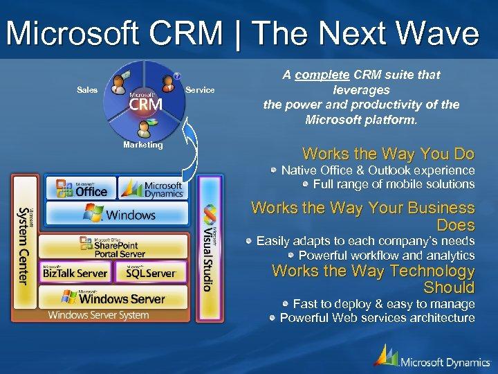 Microsoft CRM   The Next Wave Sales Service Marketing A complete CRM suite that