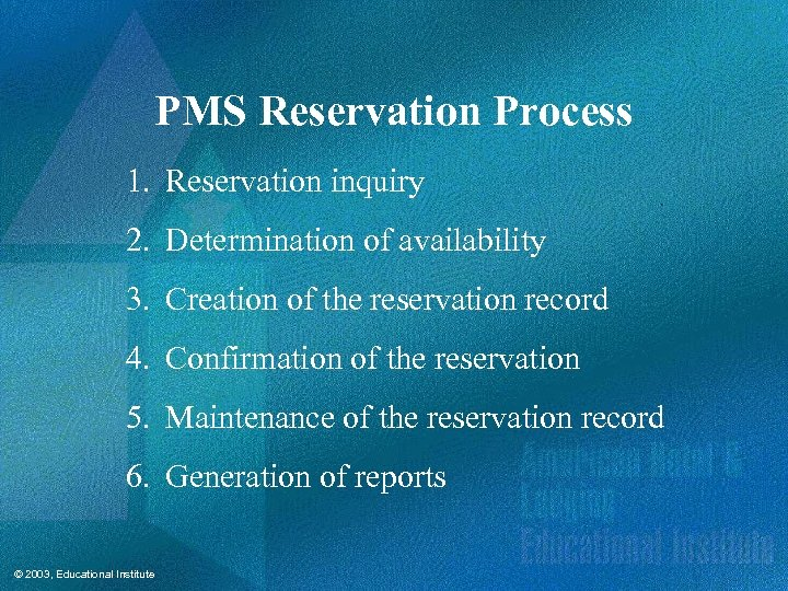 PMS Reservation Process 1. Reservation inquiry 2. Determination of availability 3. Creation of the