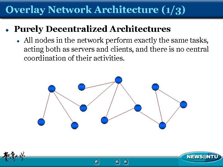 Overlay Network Architecture (1/3) l Purely Decentralized Architectures l All nodes in the network