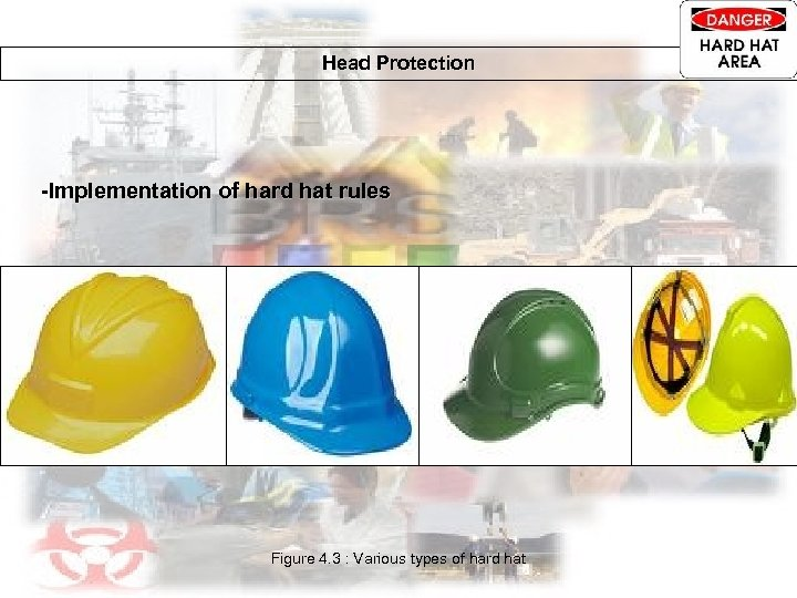 Head Protection -Implementation of hard hat rules Figure 4. 3 : Various types of