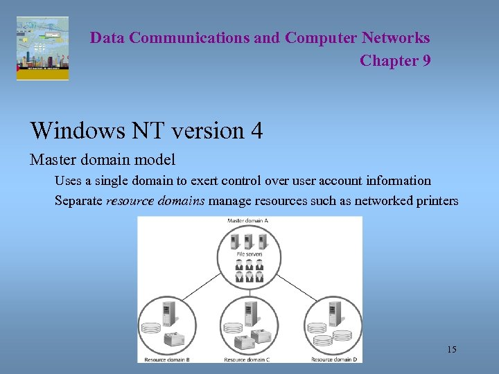 Data Communications and Computer Networks Chapter 9 Windows NT version 4 Master domain model