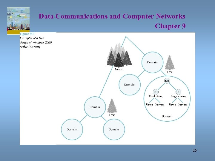 Data Communications and Computer Networks Chapter 9 20