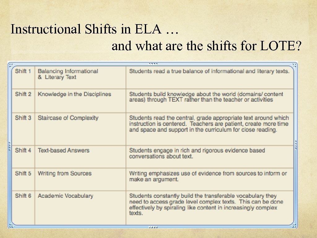 Instructional Shifts in ELA … and what are the shifts for LOTE?