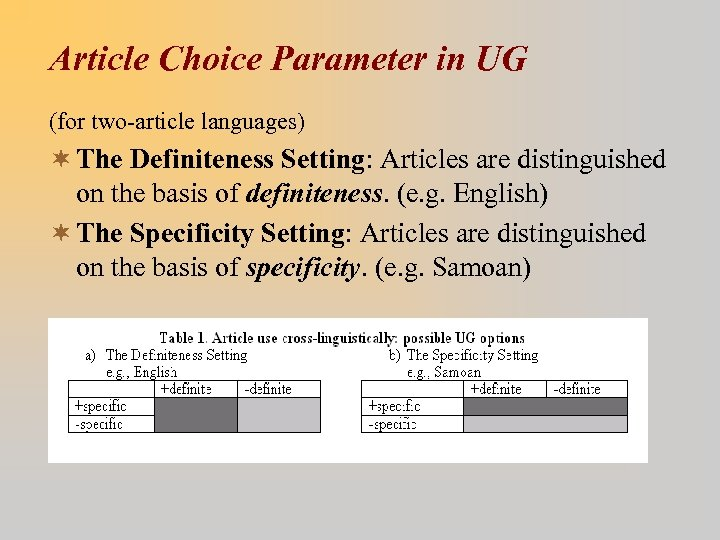 Article Choice Parameter in UG (for two-article languages) ¬ The Definiteness Setting: Articles are