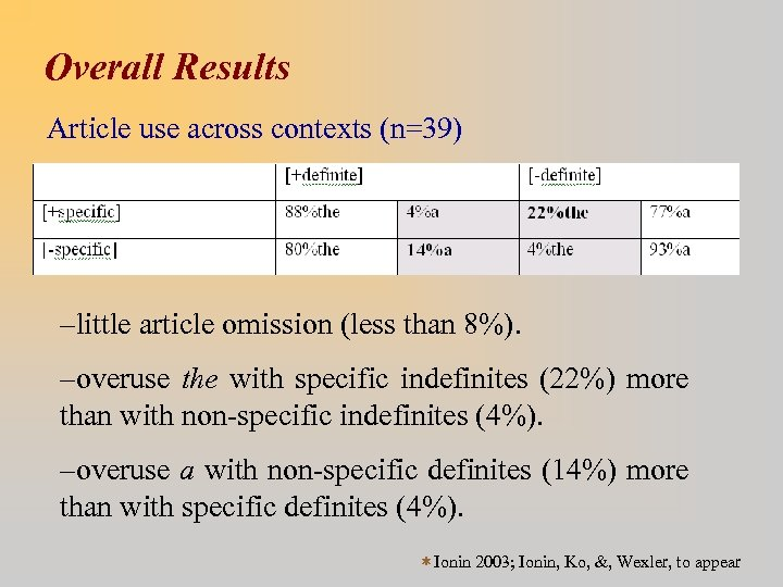 Overall Results Article use across contexts (n=39) –little article omission (less than 8%). –overuse