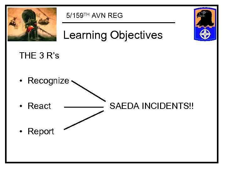 5/159 TH AVN REG Learning Objectives THE 3 R's • Recognize • React •