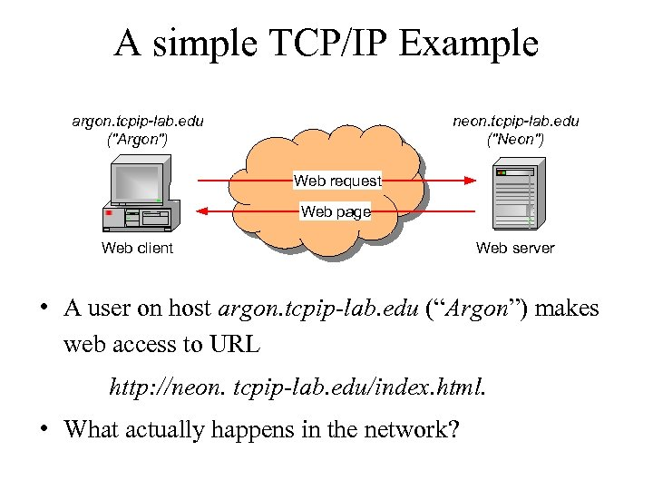 A simple TCP/IP Example argon. tcpip-lab. edu (