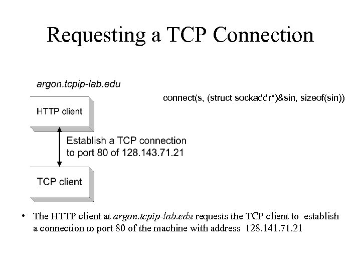 Requesting a TCP Connection connect(s, (struct sockaddr*)&sin, sizeof(sin)) • The HTTP client at argon.