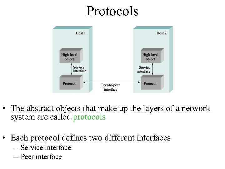 Protocols • The abstract objects that make up the layers of a network system