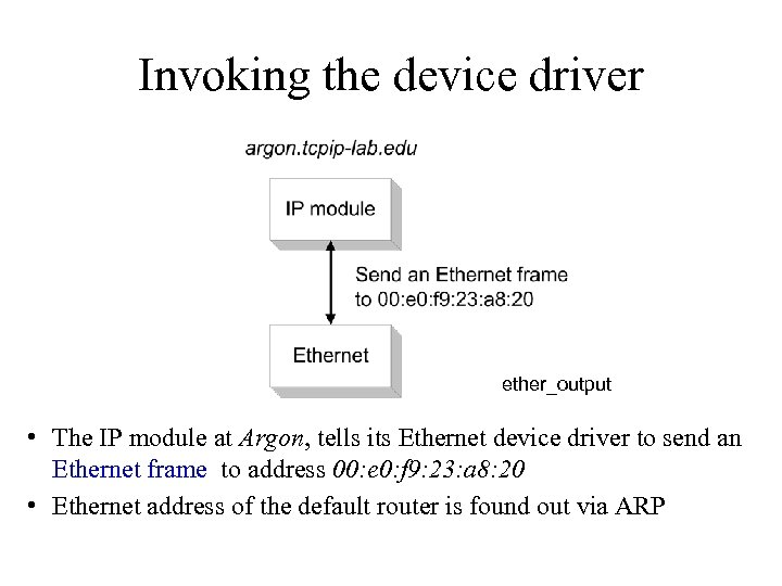 Invoking the device driver ether_output • The IP module at Argon, tells its Ethernet