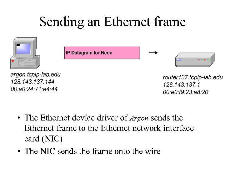 Sending an Ethernet frame • The Ethernet device driver of Argon sends the Ethernet