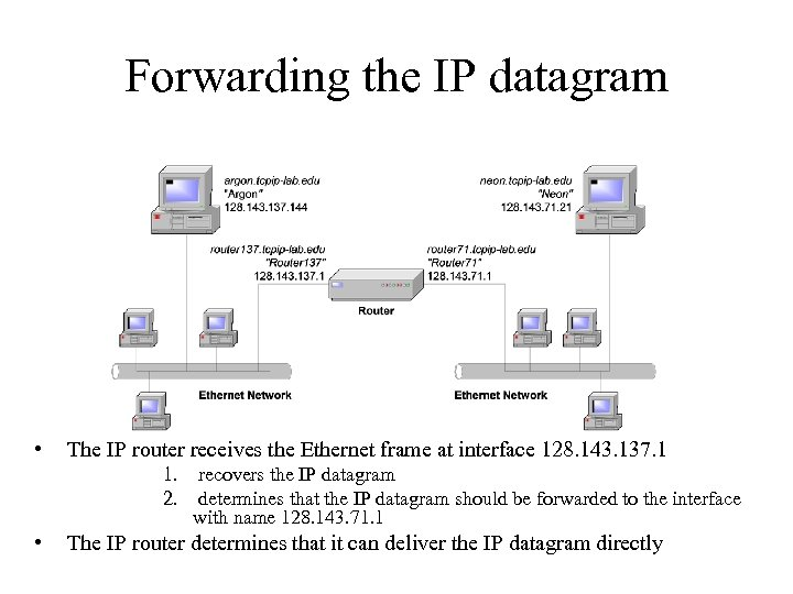 Forwarding the IP datagram • The IP router receives the Ethernet frame at interface