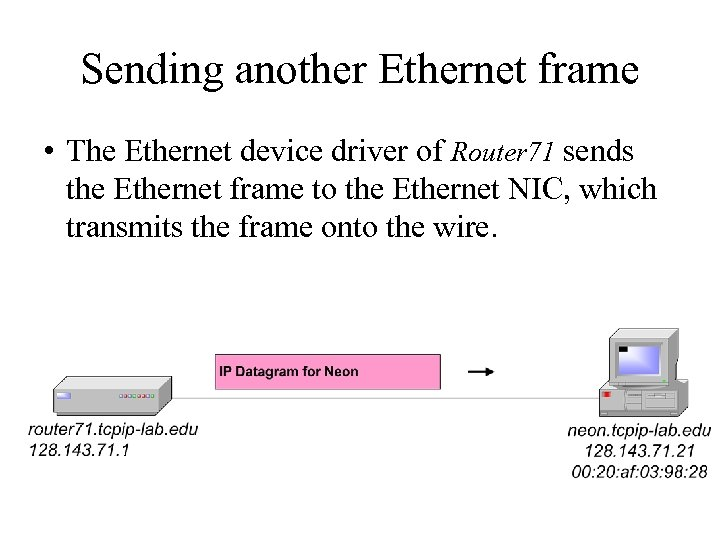 Sending another Ethernet frame • The Ethernet device driver of Router 71 sends the