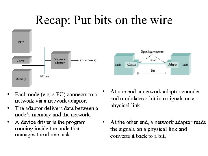 Recap: Put bits on the wire • Each node (e. g. a PC) connects