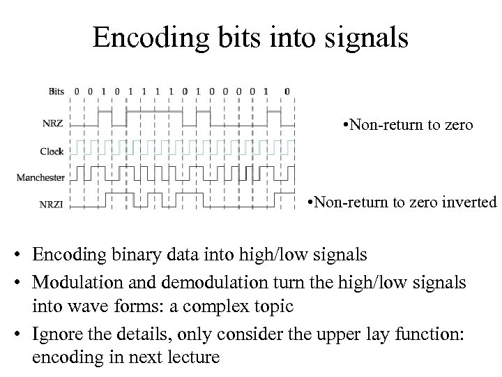 Encoding bits into signals • Non-return to zero inverted • Encoding binary data into