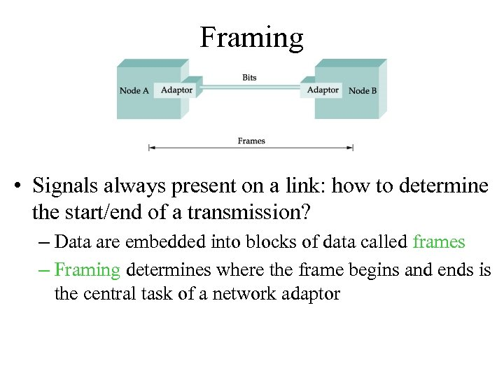 Framing • Signals always present on a link: how to determine the start/end of