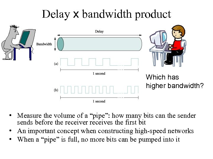 Delay x bandwidth product Which has higher bandwidth? • Measure the volume of a