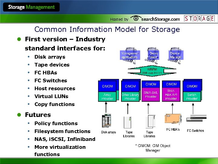 Hosted by Common Information Model for Storage l First version – Industry standard interfaces
